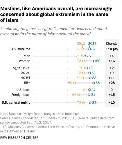FT_17.08.14_extremism_plot
